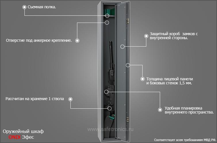 Шкаф оружейный Onix Эфес
