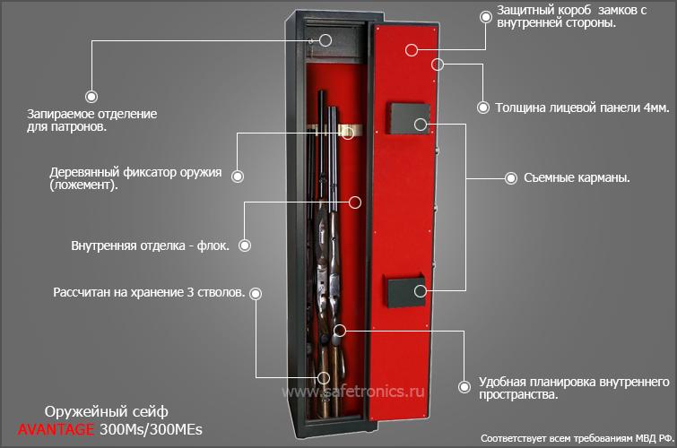 Сейф оружейный Авантаж 300Ms
