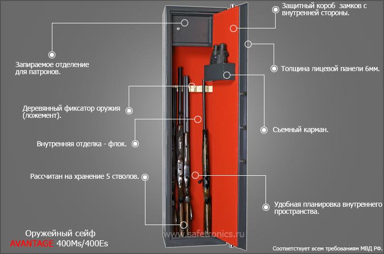Сейф оружейный Авантаж 400Ms