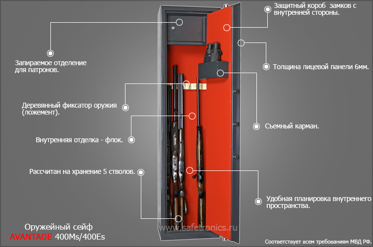 Сейф оружейный Авантаж 400Es