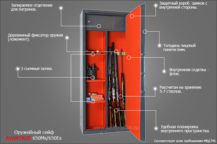 Сейф оружейный Авантаж 650Мs